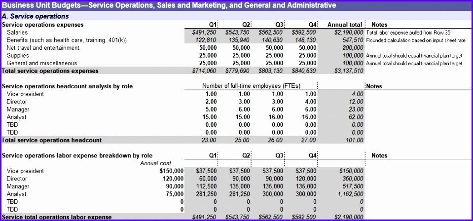 Sample Headcount Planning Template Excel Vklda Lovely 100 Sales Bud