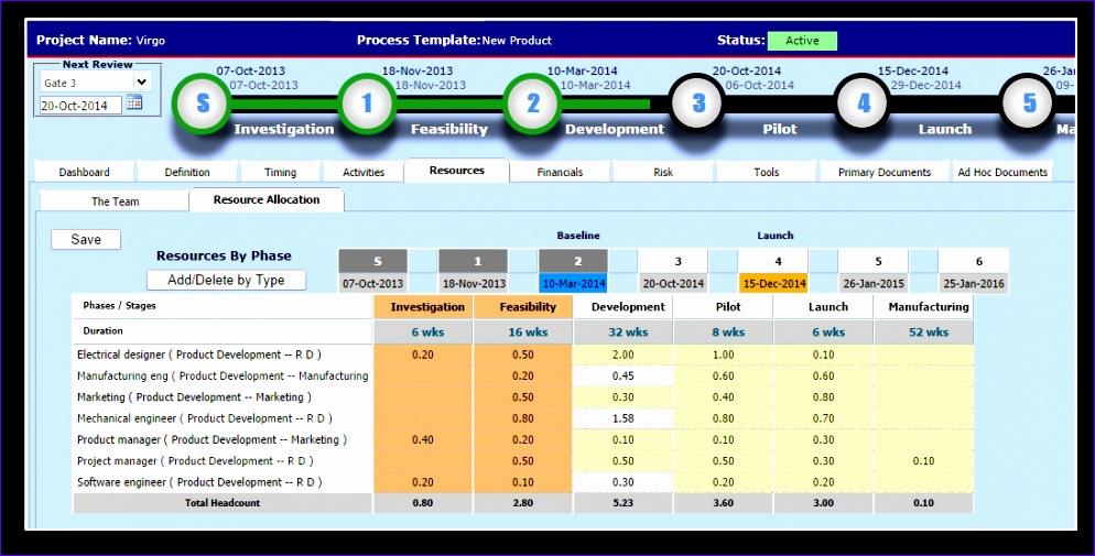 Staffing Plan Template Excel Qvcr3 Unique Demobilization Plan