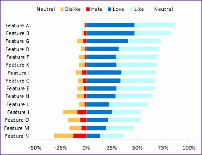 8 Survey Template Excel - ExcelTemplates - ExcelTemplates
