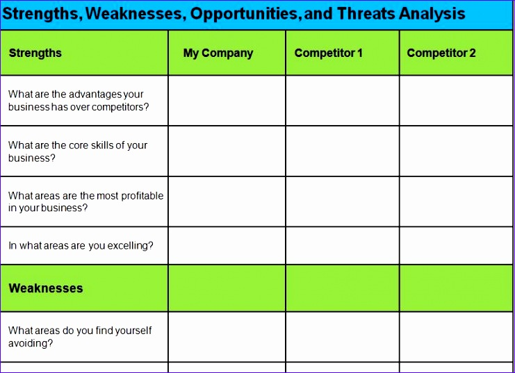 Swot Template Excel Bvfo4 New Swot Analysis Template Word
