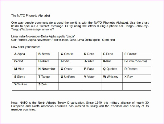 Thai Alphabet Chart