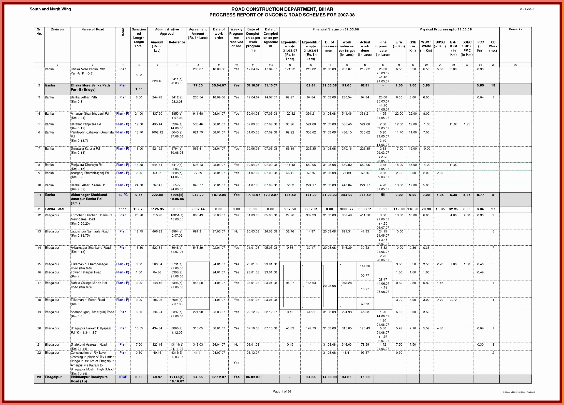 project management status report template excel