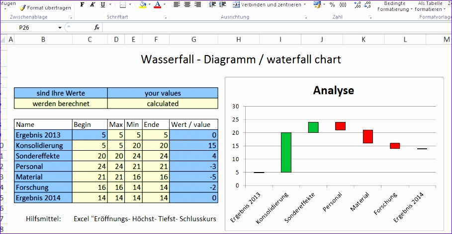 What are Excel Templates Rdfow Luxury Ressourcen Templates Und