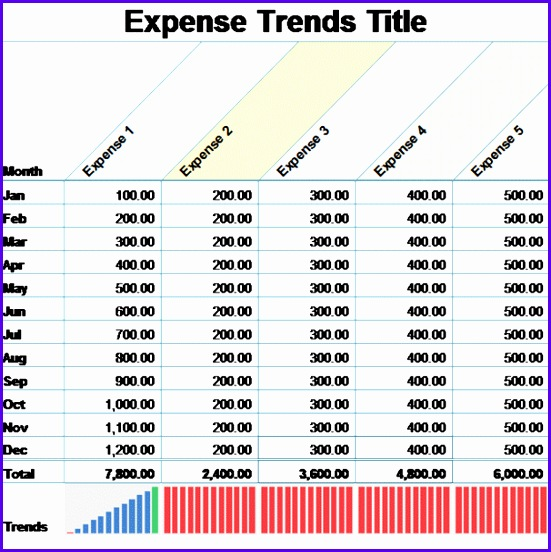 Example Excel Expense Report Template Ogsli Inspirational Download - example of expense report