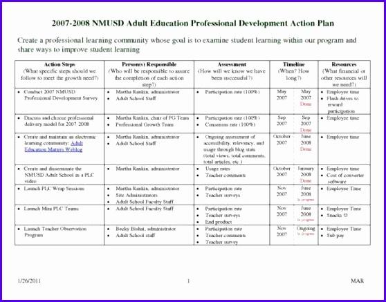 Example Timesheet Excel Template Ezrne Beautiful Spreadsheet