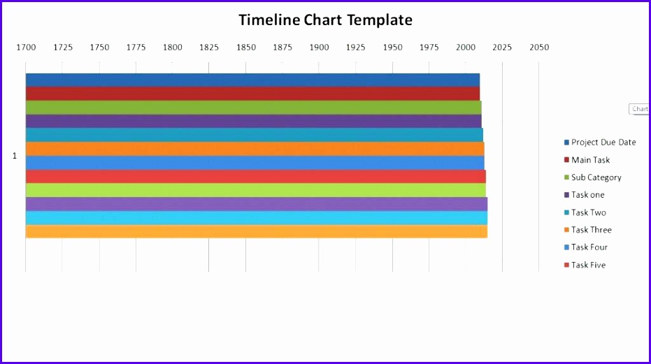 8 Resource Allocation Template Excel Free - ExcelTemplates