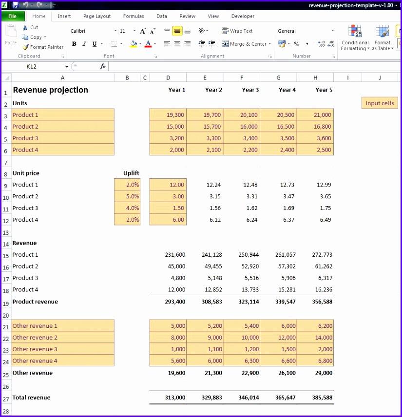 revenue projections in excel - Alannoscrapleftbehind