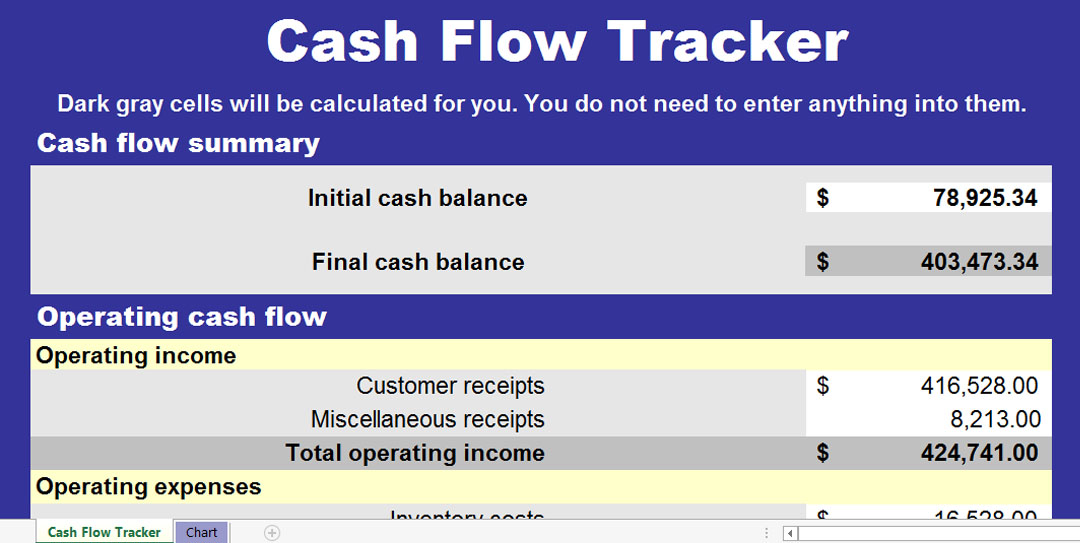Cash Flow Chart Template ExcelTemplate