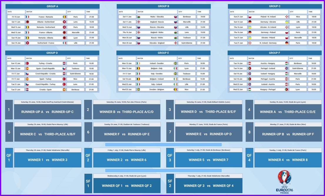 Euro 2016 Schedule and Scoresheet Tracker Excel Templates Excel