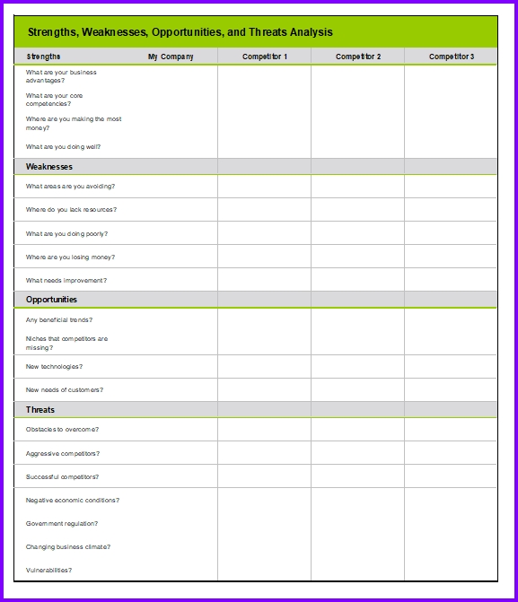 SWOT Analysis Template Excel Templates Excel Spreadsheets