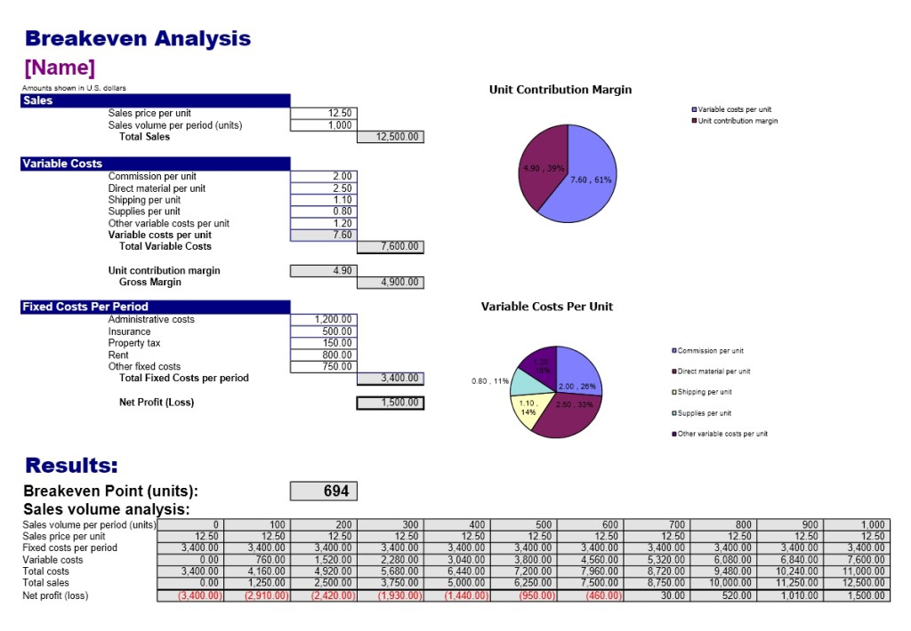 Break Even Analysis Template Excel Templates Excel Spreadsheets - Breakeven Analysis