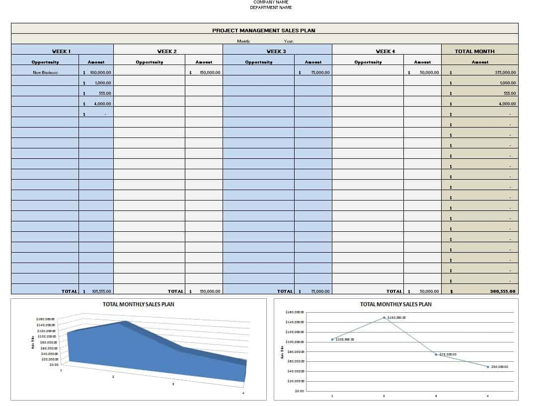 Manufacturing Excel Templates