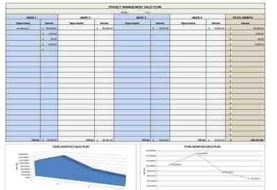 Excel Sales Plan Template Project