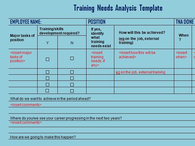 Training Needs Analysis Example Template images - sample needs analysis