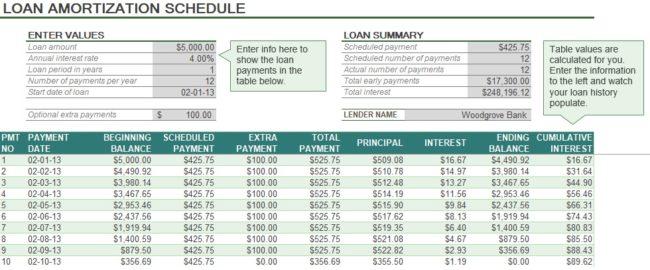 auto loan calculator amortization table excel