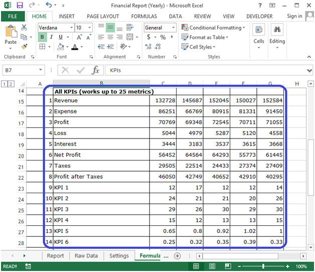 Financial Report (Yearly) Dashboard in Excel 2010 Excel Business