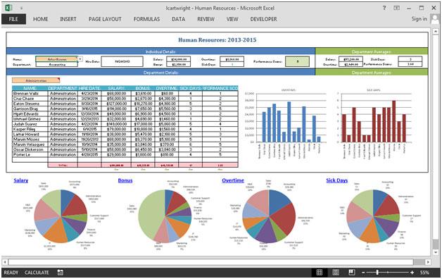 Human Resource Dashboard \u2013 Nice vizualization of employee and HR