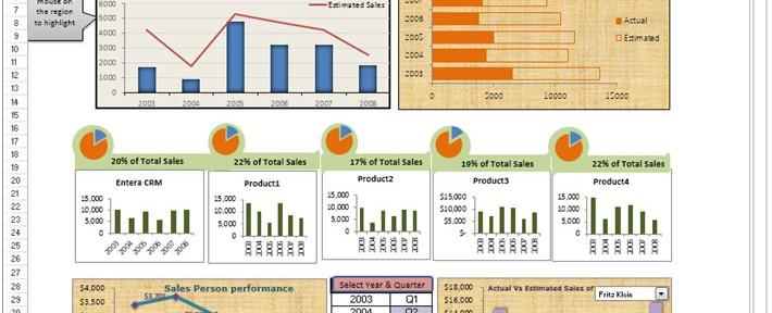Sales Performance Dashboard \u2013 Sales Actual vs Estimated, regionwise