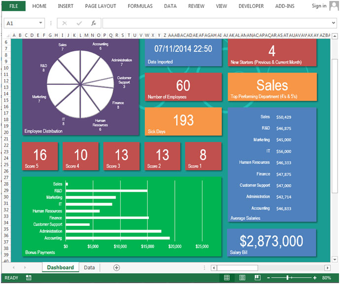 hr dashboard excel template - Alannoscrapleftbehind - hr dashboard template