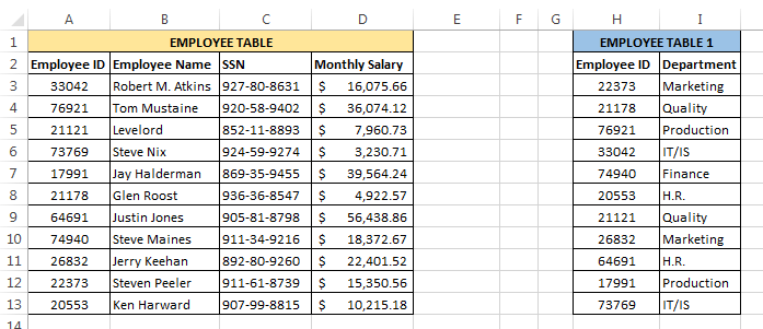 VLOOKUP In VBA With Examples – Vba Worksheet Function