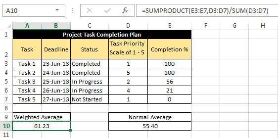 Calculating Weighted Average in Excel