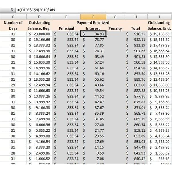 6+ Amortization Schedules Excel \u2013 Word Templates