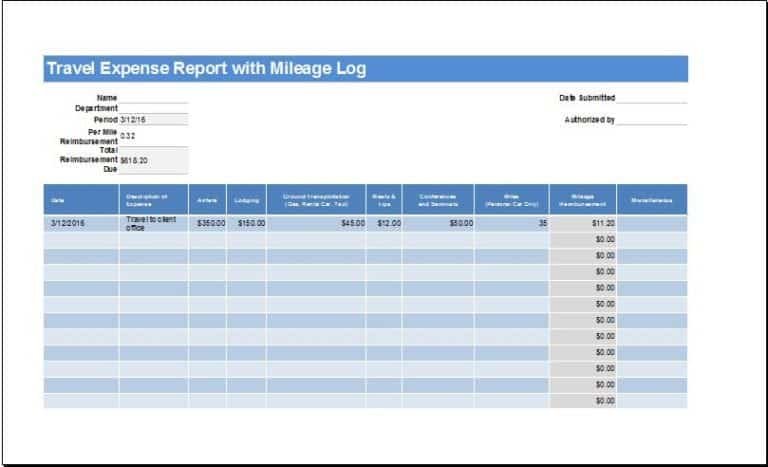 6+ Travel Expense Report With Mileage Logs \u2013 Word Templates