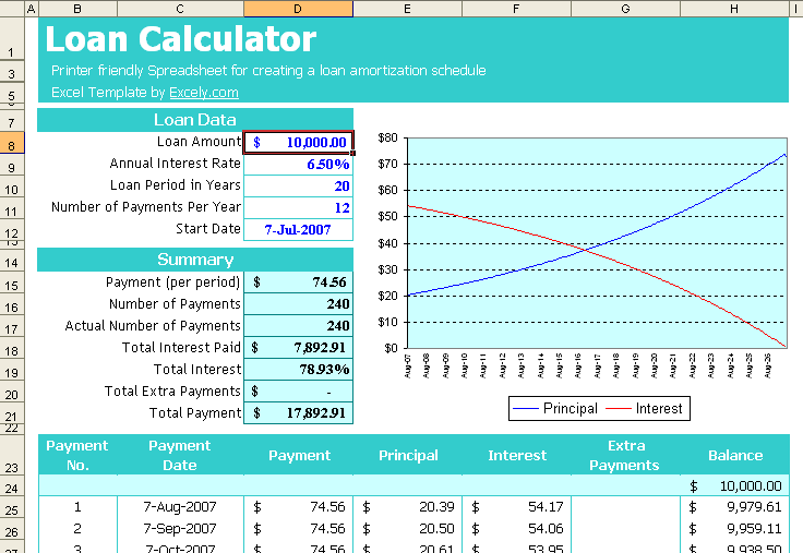 extra payment calculator excel