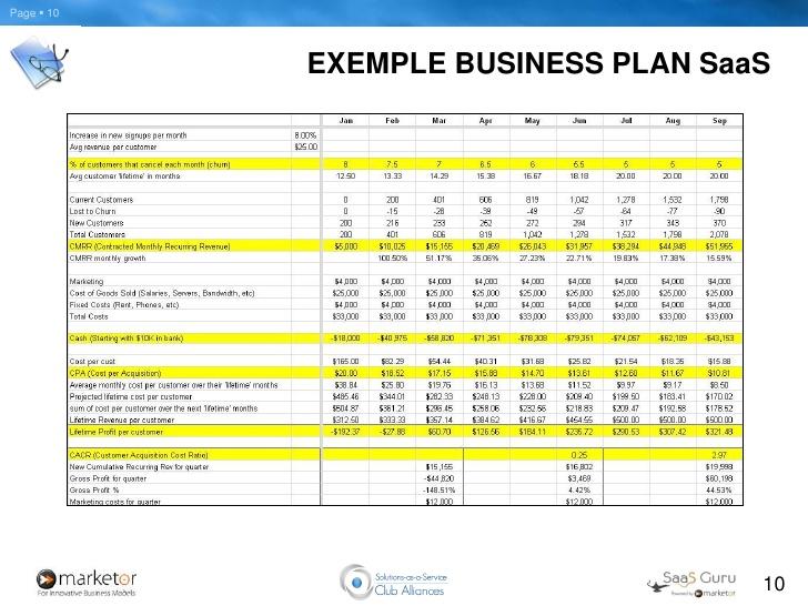 Download Business Plan templates - retail business plan essential parts