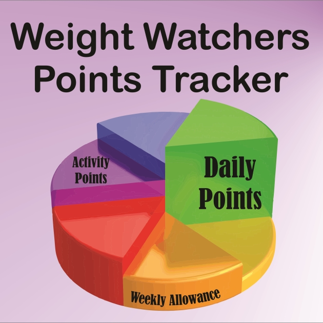 Weight Watchers Points Tracker Spreadsheet and printable PDF