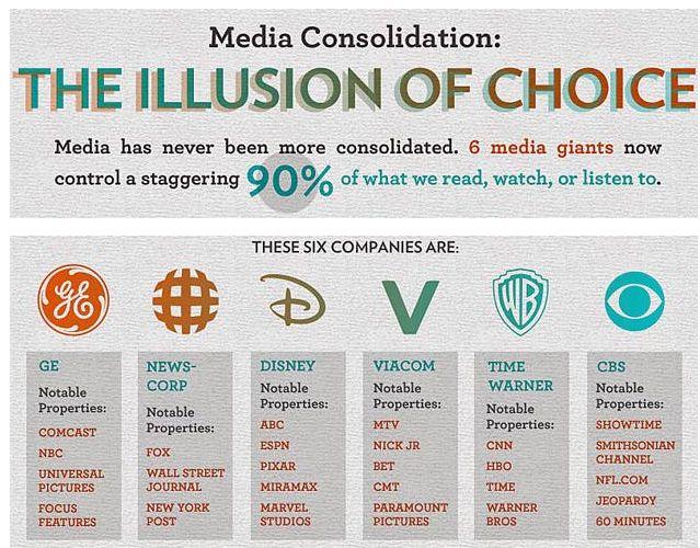 media-ownership-2014