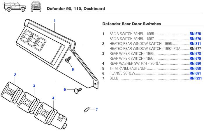 Defender Dashboard, Dash, Electrical Gauges, Switches, Trim Parts