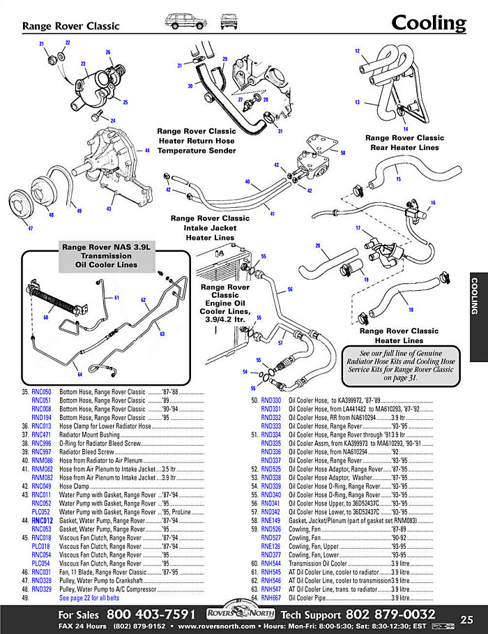 land rover ac wiring diagram