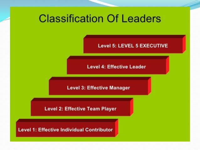 The 12 Level-5-Leadership Qualities You Need to Build a Great