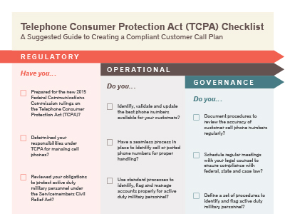 Telephone Consumer Protection Act (TCPA) Checklist