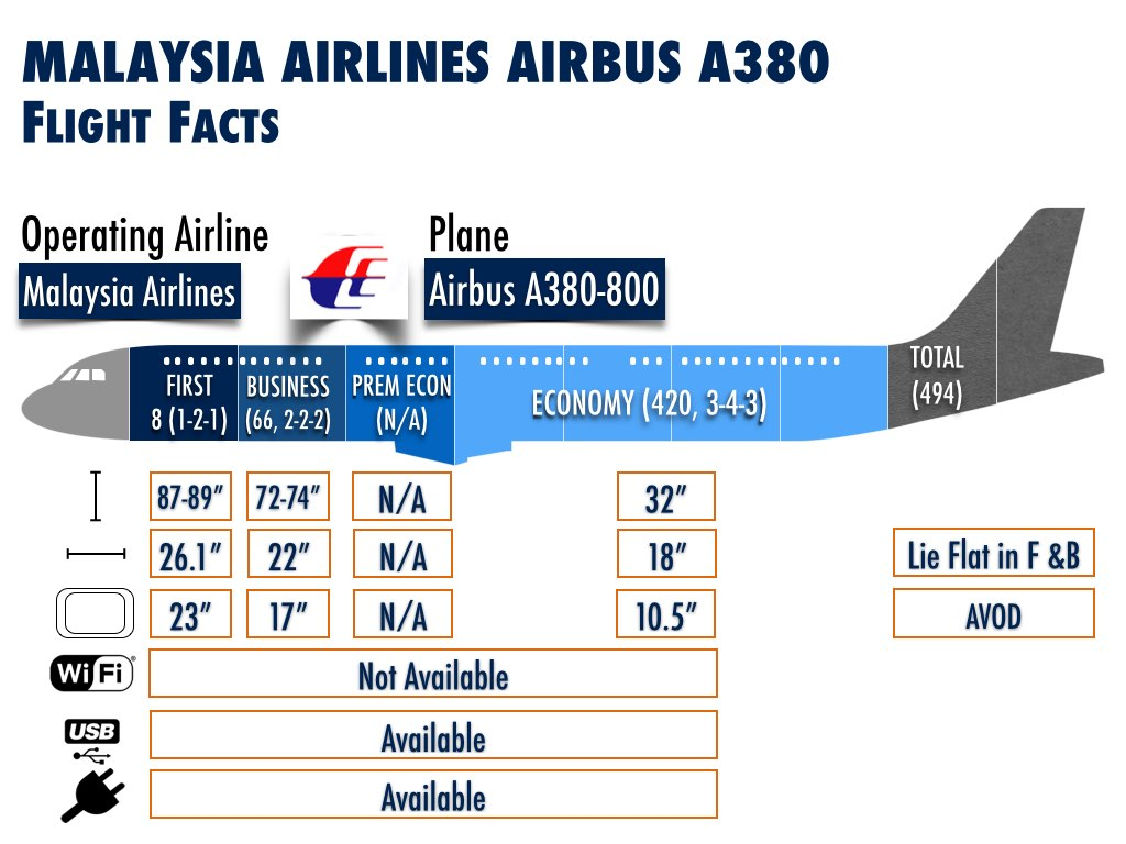 a380 facts in addition -#main