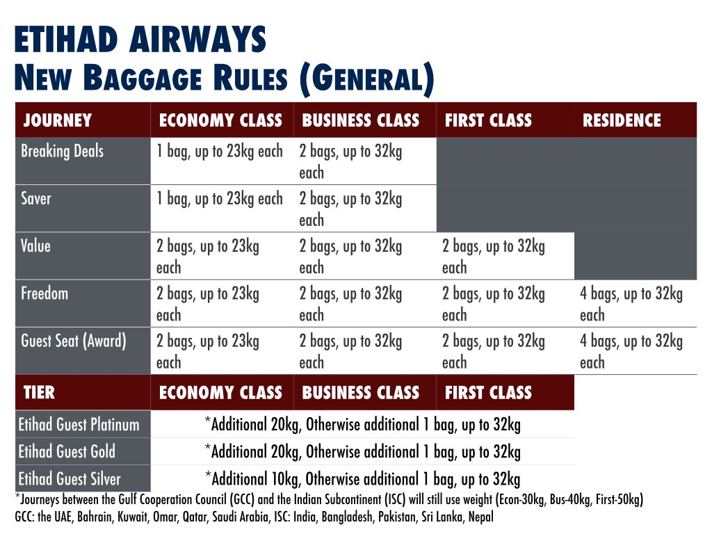 Excess Baggage United Airlines. United Airlines Excess