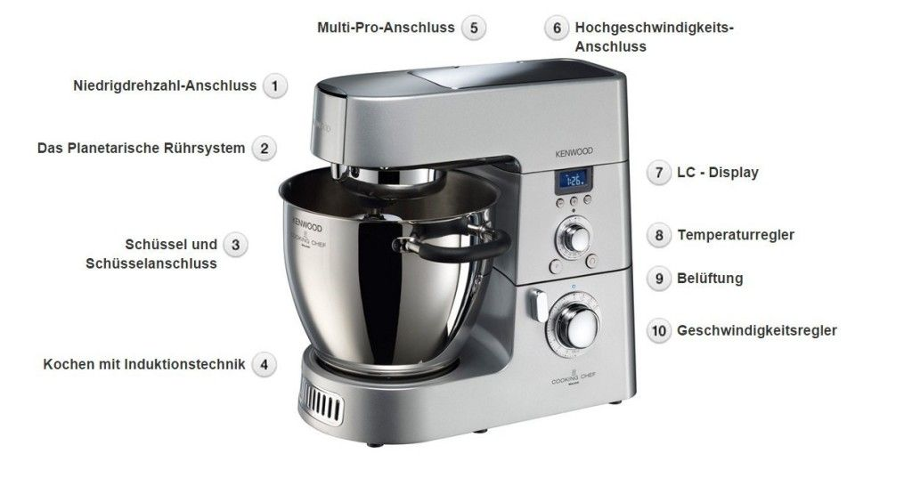 Awesome Bimbi Küchenmaschine Kaufen Ideas - Milbank.us - milbank.us