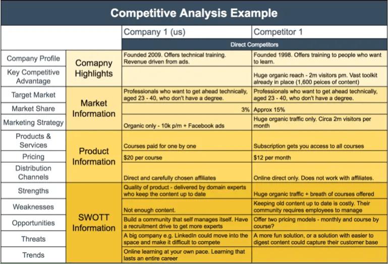 Write Company Profile Template – Write Company Profile Template