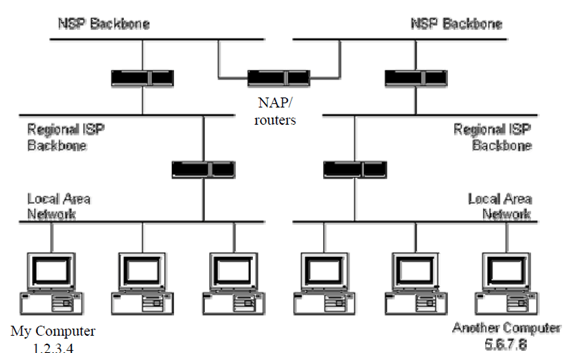 simple home network diagram