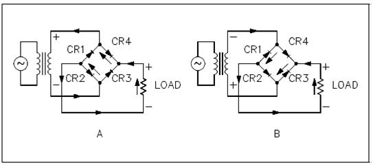 full wave bridge rectifier circuit ac to dc