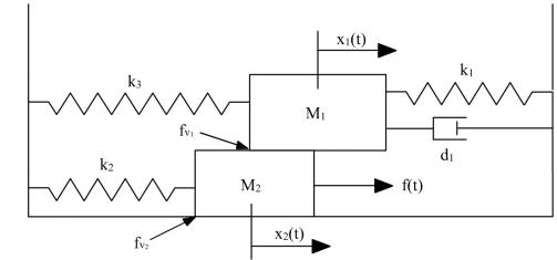 block diagram differential equation