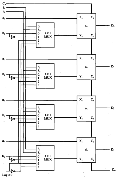 the operation of the circuits from the circuits can be