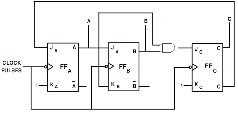 mod 6 counter logic diagram