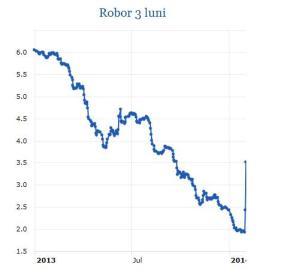 robor3m-ian-2014