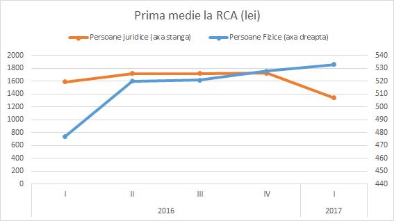 rca-prima-medie-2016-2017-q1