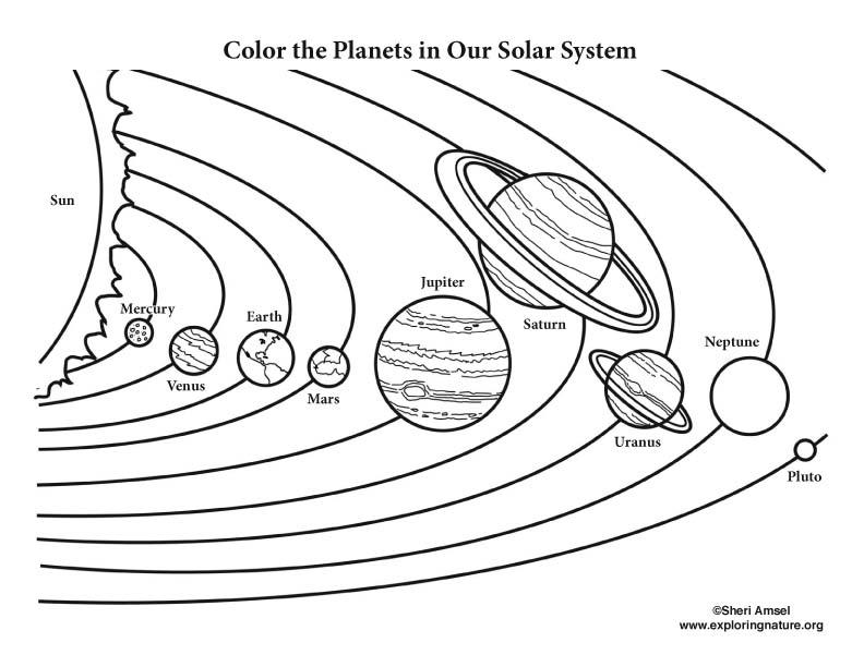 diagram from millenniumplanetorg