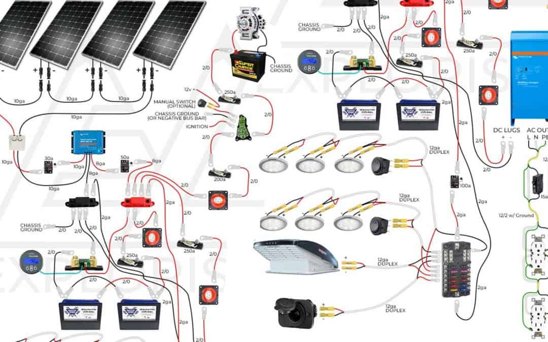 Interactive DIY Solar Wiring Diagrams for Campers, Van\u0027s  RV\u0027s