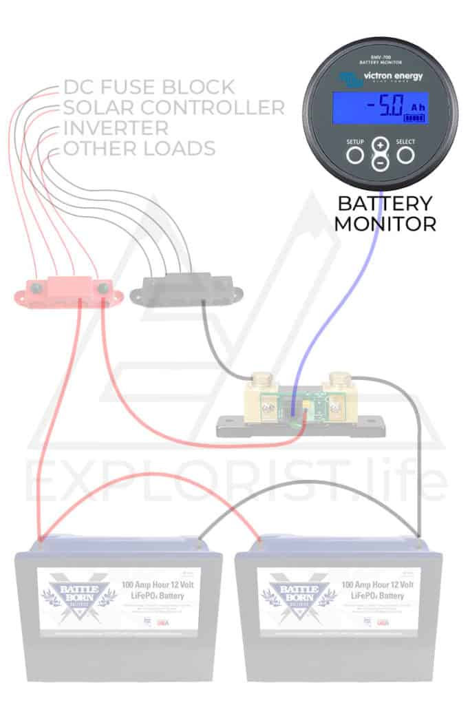 How-to Install a Battery Monitor in a DIY Camper Van Electrical