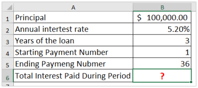 How to calculate total interest paid on a loan in Excel?